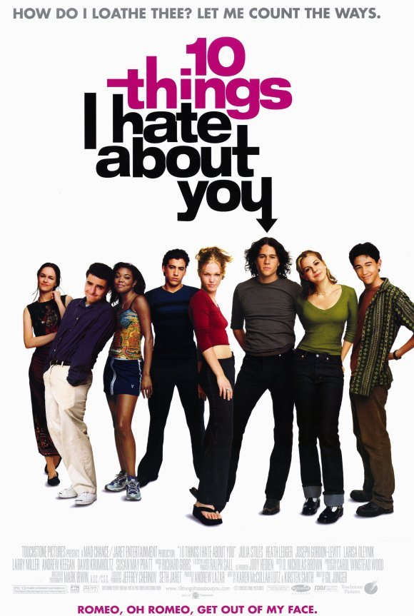 Things I Hate About You 1999 Cut